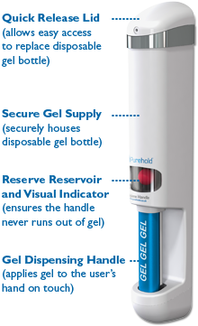 Purehold PRO Gel Dispensing Door Handle